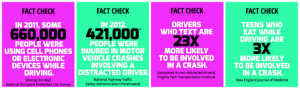 The Dangers Of Distracted Driving #DecideToDrive