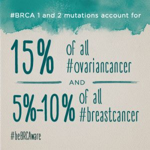 Why You Should #beBRCAware During Ovarian Cancer Awareness Month