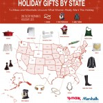 Holiday Gifts Purchased By State Infographic: What Women Really Want This Holiday