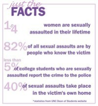 Why Have We Not Changed Our Views On Rape As It Continues To Happen?