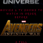 Marvel Films And TV Shows To Watch Before Infinity War: Hardcore & Timesaver Plans